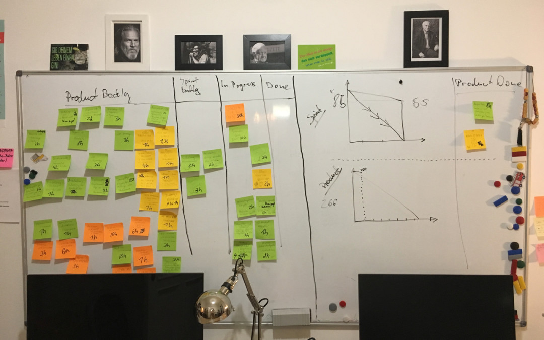 Projektkoordination mit Scrum